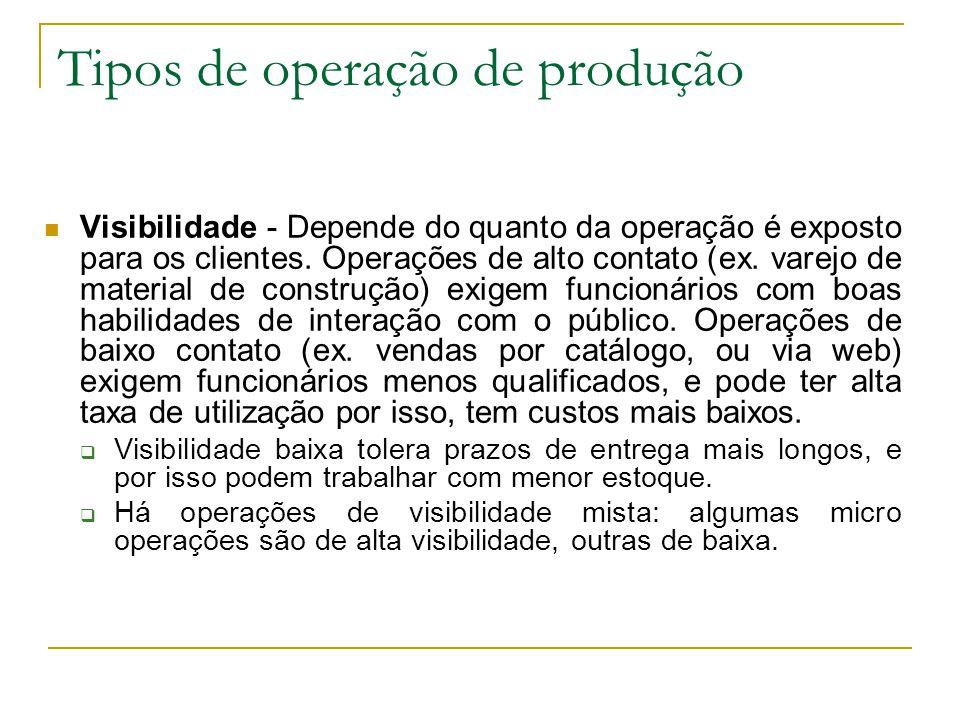 67 Tipos de operação de produção Variedade - Confronta produtos ou serviços altamente padronizados (analogia: ônibus, com rotas estabelecidas) com outros produtos e serviços altamente flexíveis e customizáveis (analogia: táxi, que pode seguir infinitas rotas).
