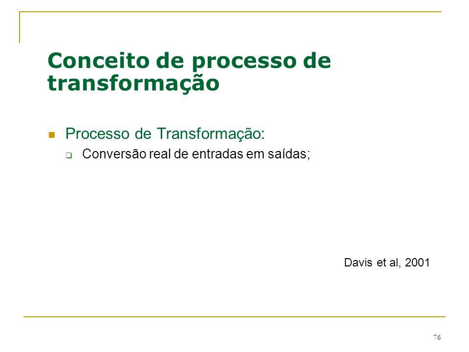 Modelo de Transformação 75 Slack et al, 2002 A administração da produção trata da maneira pela qual as organizações produzem bens e serviços.