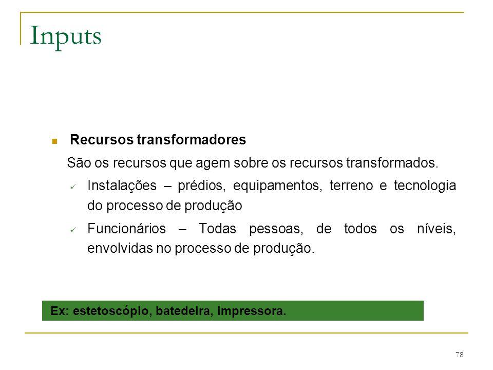 Inputs Recursos transformados São os recursos que são tratados, transformados ou convertidos de alguma forma.