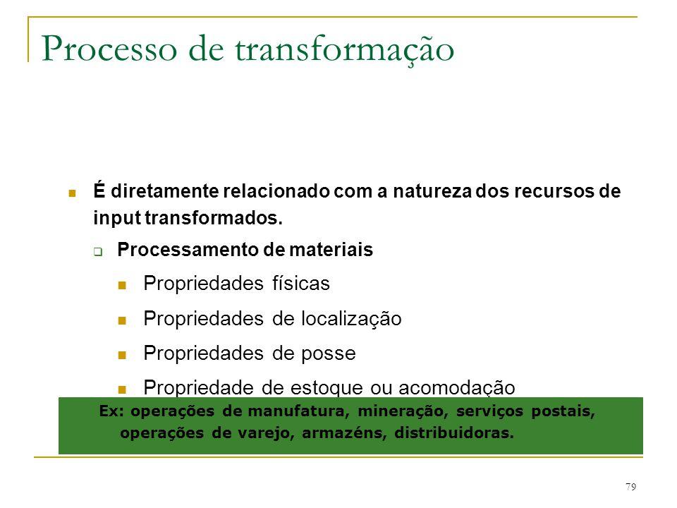 Inputs Recursos transformadores São os recursos que agem sobre os recursos transformados.