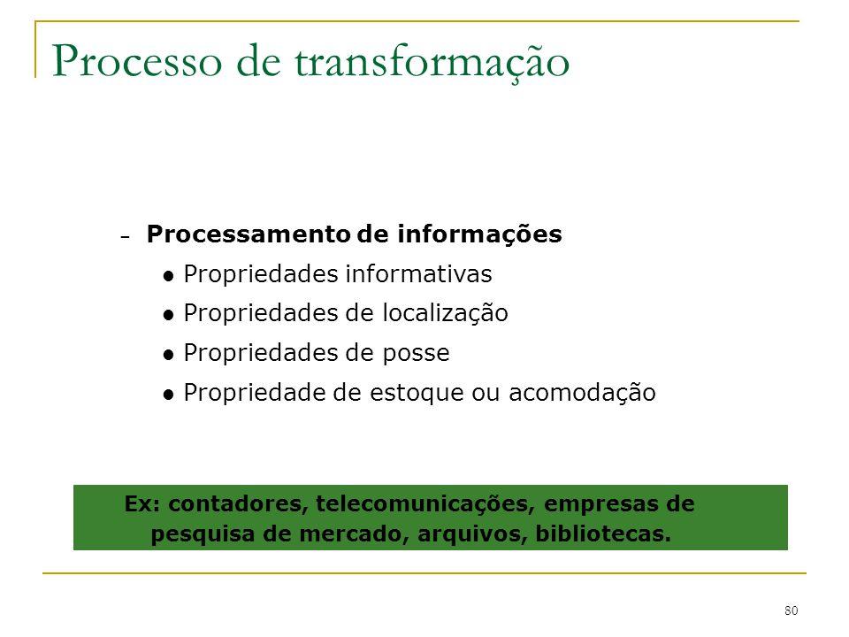 Processo de transformação É diretamente relacionado com a natureza dos recursos de input transformados.