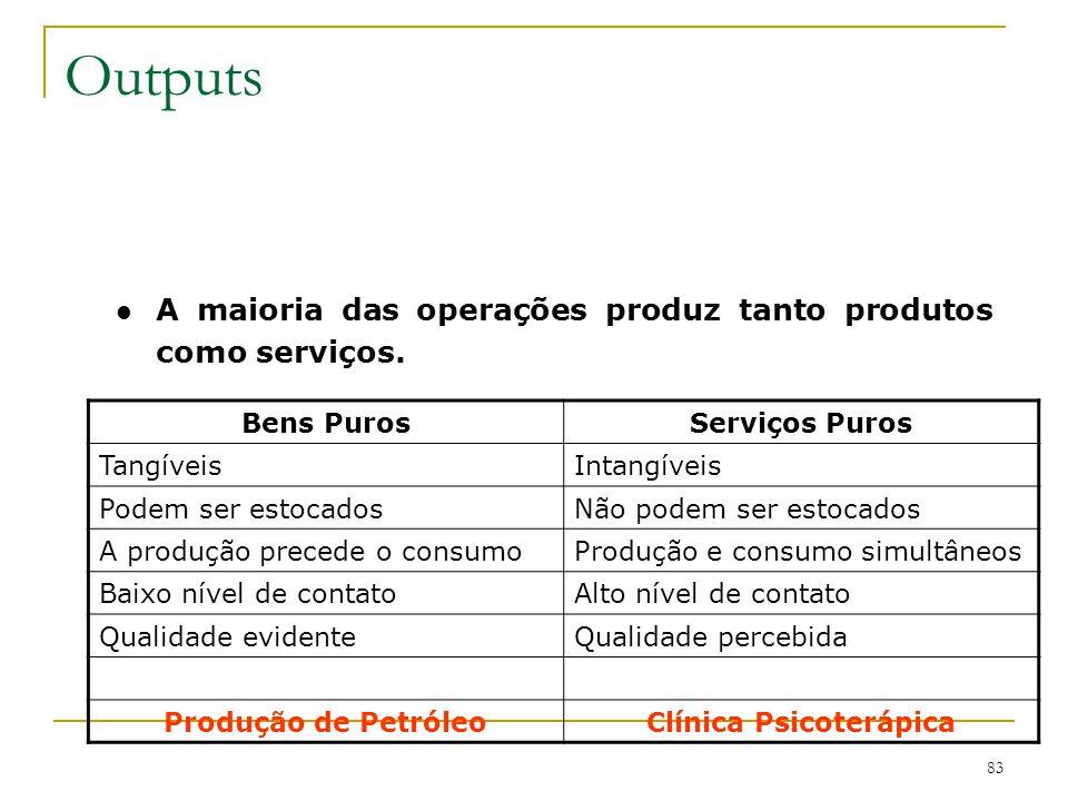 Outputs Os outputs e o propósito do processo de transformação são bens físicos e/ou serviços, e estes, geralmente, são vistos como diferentes em vários sentidos.