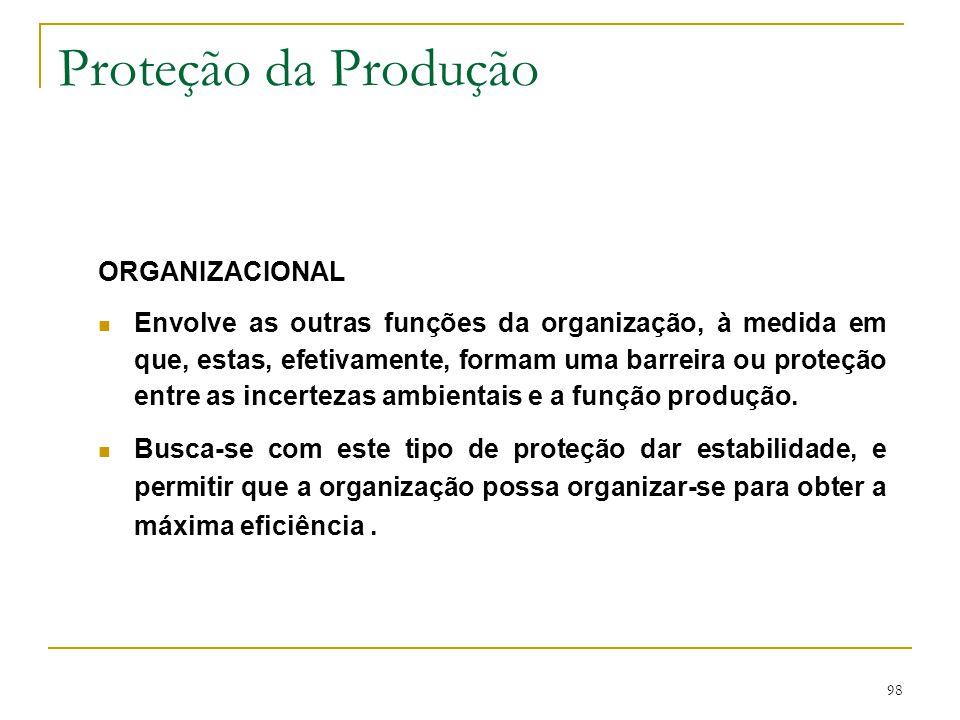97 A FUNÇÃO PRODUÇÃO O Processo de Transformação InputsOutputs Recursos Humanos, Instalações e Processos, Materiais, Terra, Energia e Informação Bens Serviços Processo de transformação Medida de Performance (Qualidade, Custo, Produtividade, etc.)