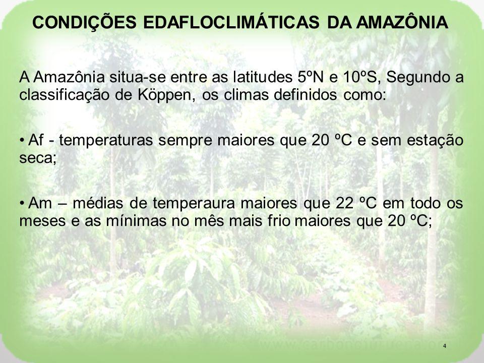 A Amazônia situa-se entre as latitudes 5ºN e 10ºS, Segundo a classificação de Köppen, os climas definidos como: Af - temperaturas sempre maiores que 20 ºC e sem estação seca; Am – médias de temperaura maiores que 22 ºC em todo os meses e as mínimas no mês mais frio maiores que 20 ºC; 4 CONDIÇÕES EDAFLOCLIMÁTICAS DA AMAZÔNIA