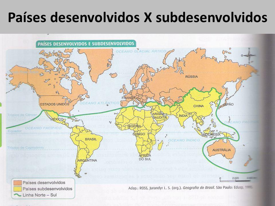 Países desenvolvidos X subdesenvolvidos