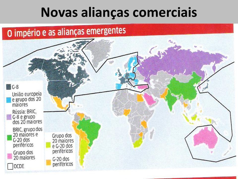 Novas alianças comerciais