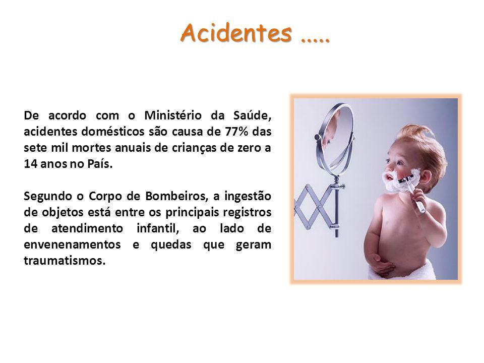 De acordo com o Ministério da Saúde, acidentes domésticos são causa de 77% das sete mil mortes anuais de crianças de zero a 14 anos no País. Segundo o