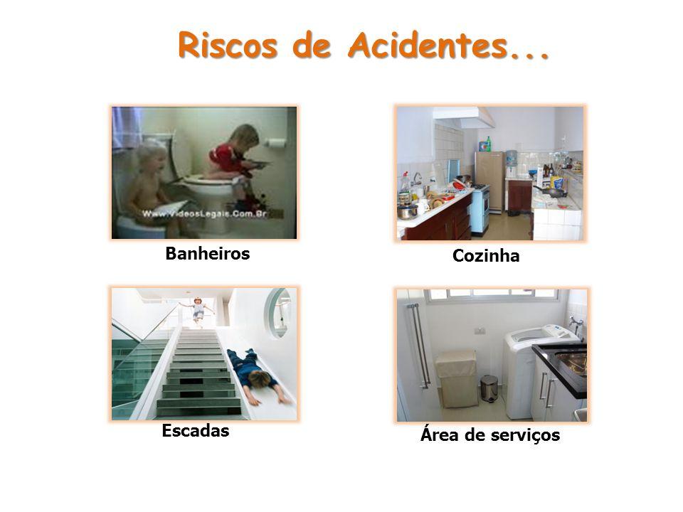 Riscos de Acidentes... Cozinha Banheiros Escadas Área de serviços