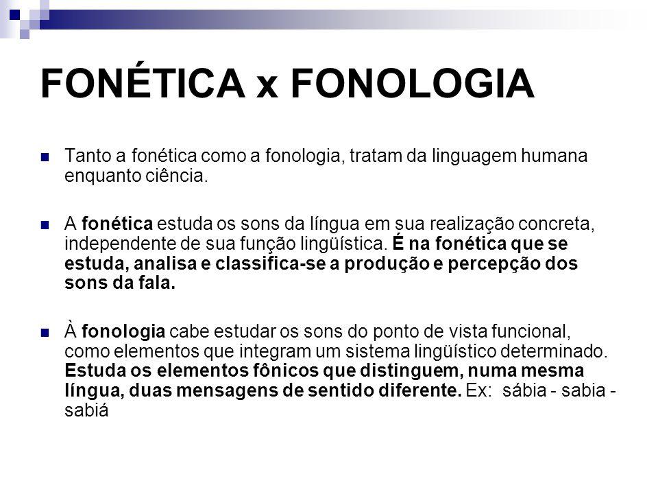 FONÉTICA x FONOLOGIA Tanto a fonética como a fonologia, tratam da linguagem humana enquanto ciência. A fonética estuda os sons da língua em sua realiz