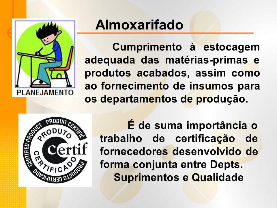 Almoxarifado Cumprimento à estocagem adequada das matérias-primas e produtos acabados, assim como ao fornecimento de insumos para os departamentos de