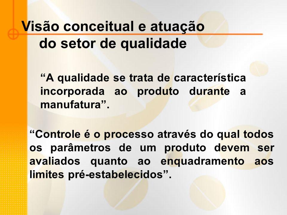 """Visão conceitual e atuação do setor de qualidade """"A qualidade se trata de característica incorporada ao produto durante a manufatura"""". """"Controle é o p"""