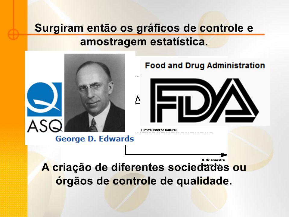 Surgiram então os gráficos de controle e amostragem estatística. A criação de diferentes sociedades ou órgãos de controle de qualidade.