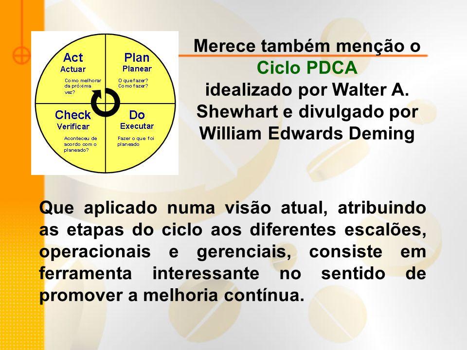 Merece também menção o Ciclo PDCA idealizado por Walter A. Shewhart e divulgado por William Edwards Deming Que aplicado numa visão atual, atribuindo a