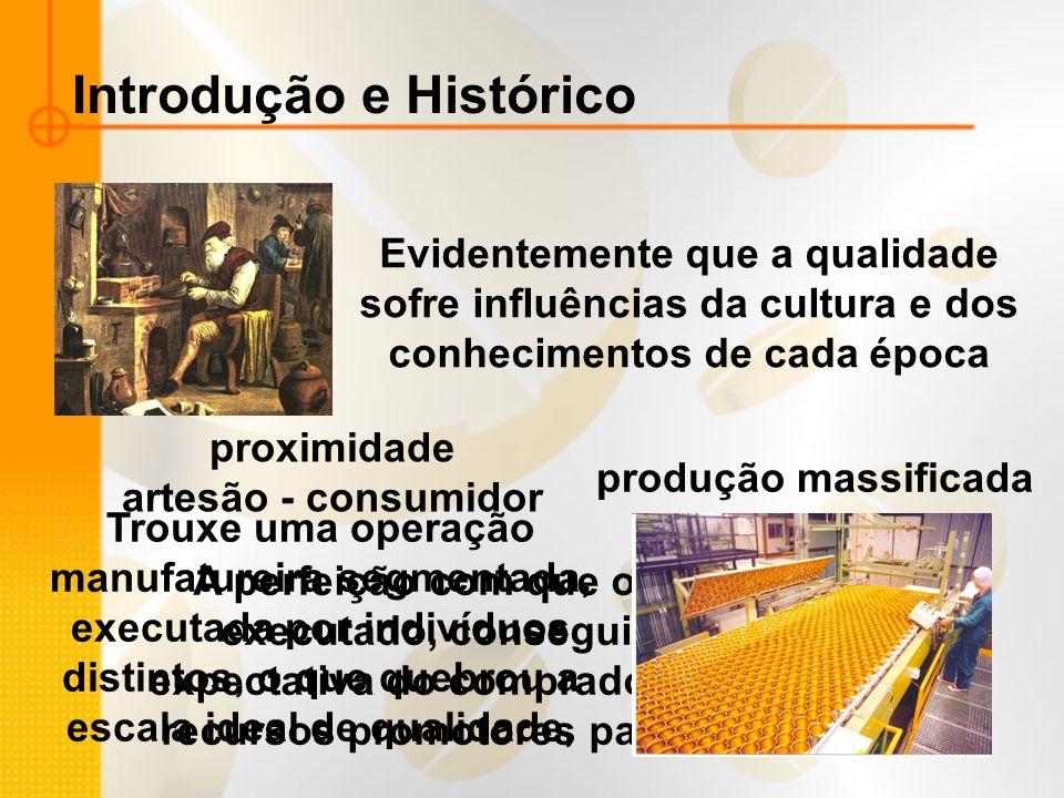 Evolução dos conceitos Sempre buscando atender aos anseios da sociedade consumidora Expressa como sendo um dos melhores conceitos de qualidade do produto a condição de adequação ao uso, sob o ponto de vista do consumidor, devendo ser disponível e a preço desejável.