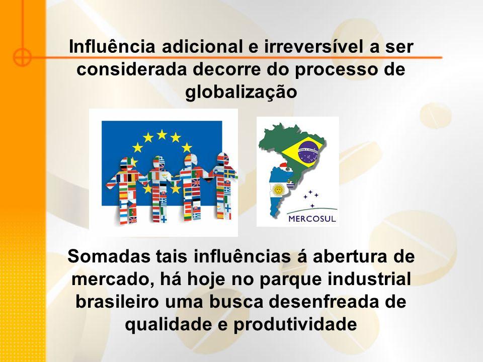 Influência adicional e irreversível a ser considerada decorre do processo de globalização Somadas tais influências á abertura de mercado, há hoje no p