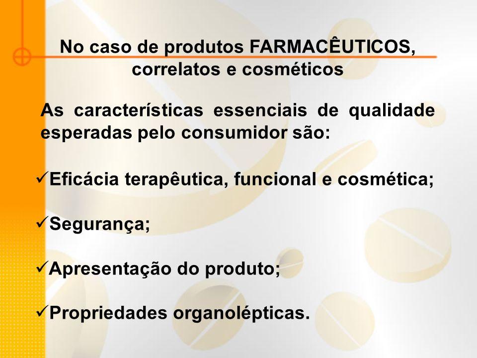 No caso de produtos FARMACÊUTICOS, correlatos e cosméticos As características essenciais de qualidade esperadas pelo consumidor são: Eficácia terapêut