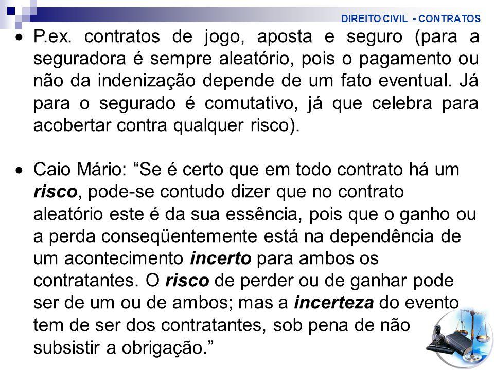 DIREITO CIVIL - CONTRATOS  P.ex.