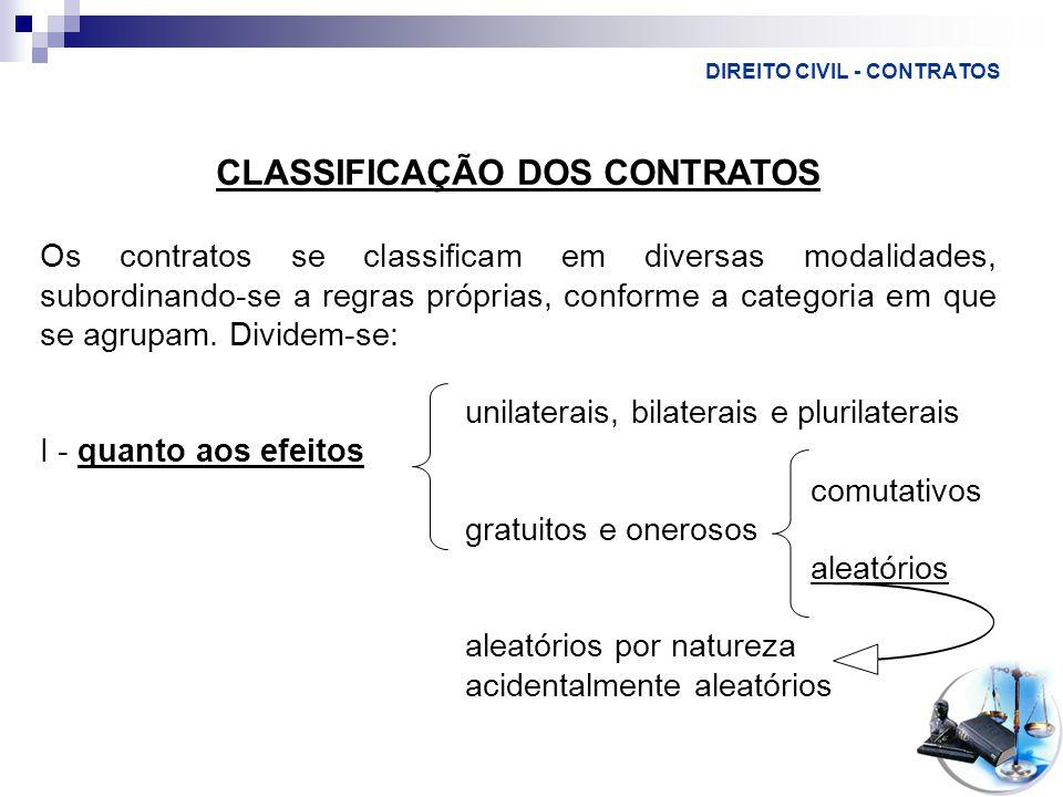 DIREITO CIVIL - CONTRATOS CLASSIFICAÇÃO DOS CONTRATOS Os contratos se classificam em diversas modalidades, subordinando-se a regras próprias, conforme a categoria em que se agrupam.