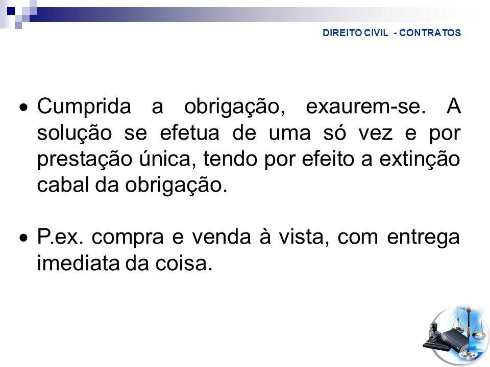 DIREITO CIVIL - CONTRATOS  Cumprida a obrigação, exaurem-se.