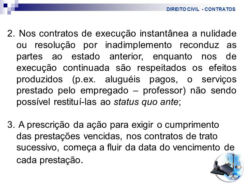 DIREITO CIVIL - CONTRATOS 2.
