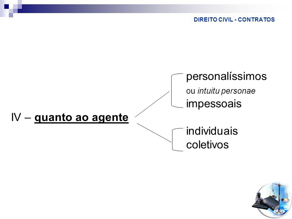 DIREITO CIVIL - CONTRATOS personalíssimos ou intuitu personae impessoais IV – quanto ao agente individuais coletivos