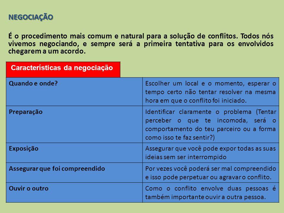 DUAS MANEIRAS DE RESOLVER CONFLITOS INTERNOS 1ª MANEIRA - NADA INTELIGENTE