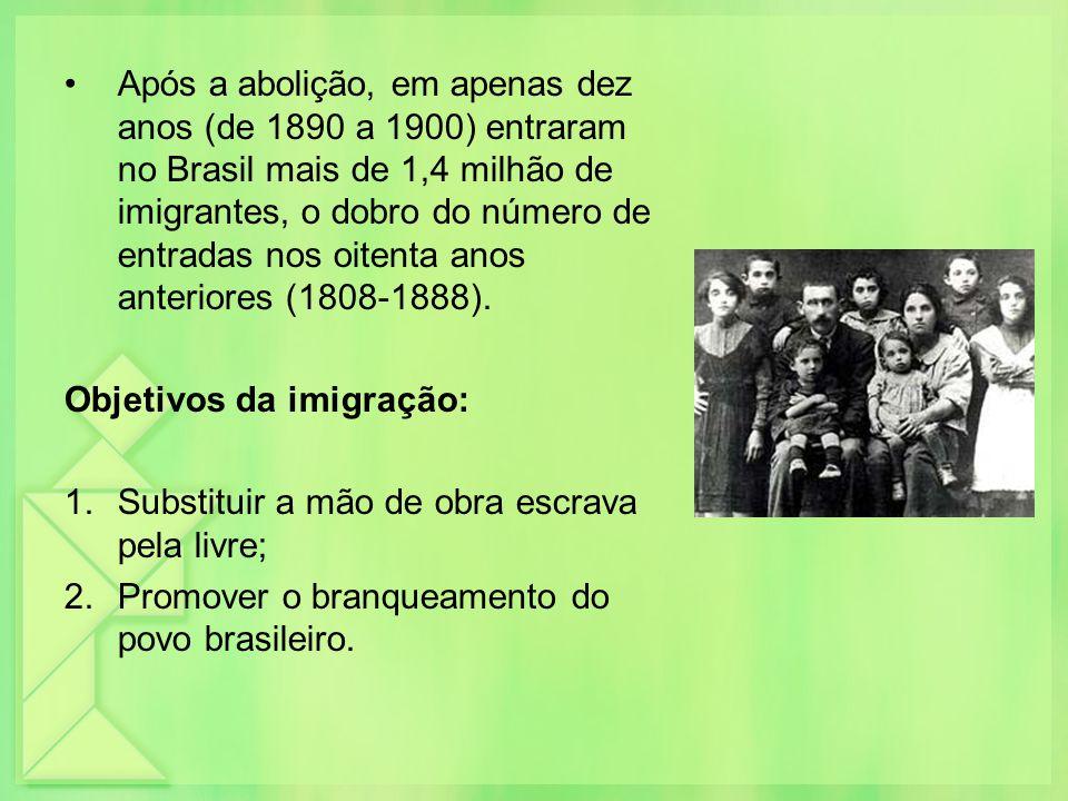 Após a abolição, em apenas dez anos (de 1890 a 1900) entraram no Brasil mais de 1,4 milhão de imigrantes, o dobro do número de entradas nos oitenta an