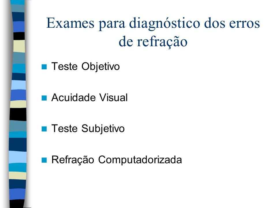 Exames para diagnóstico dos erros de refração Teste Objetivo Acuidade Visual Teste Subjetivo Refração Computadorizada