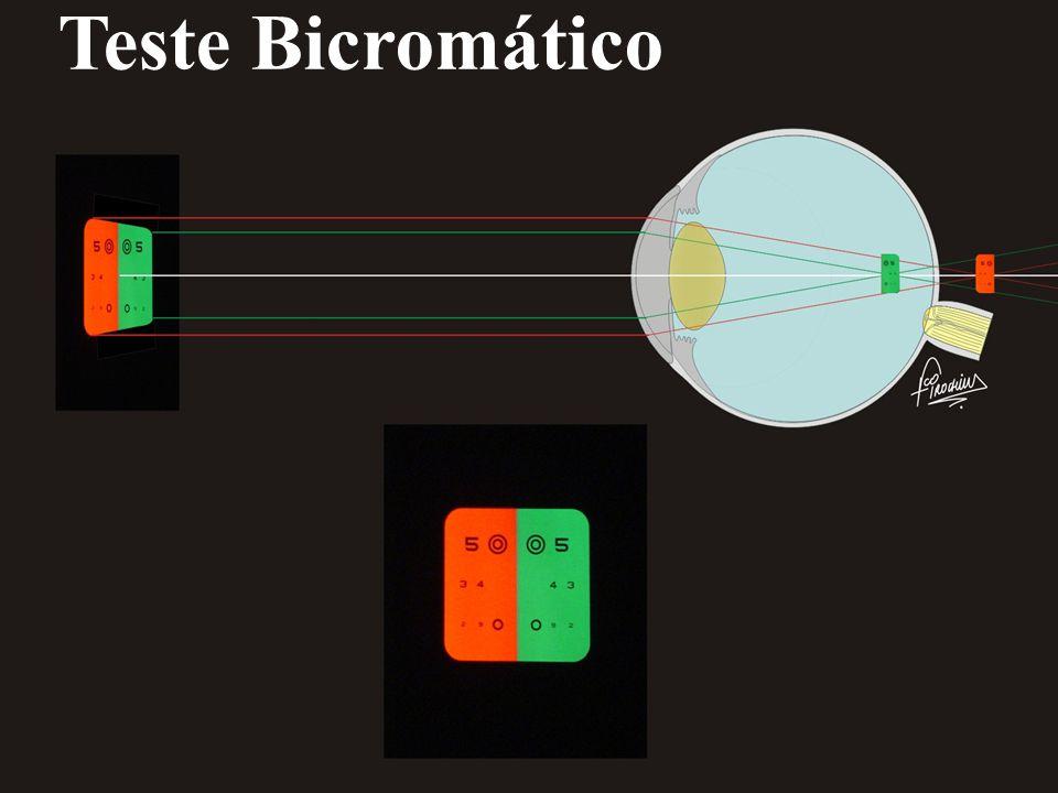 Teste Bicromático