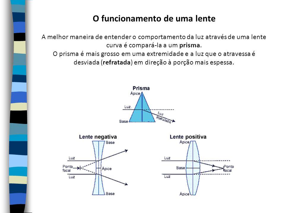 O funcionamento de uma lente A melhor maneira de entender o comportamento da luz através de uma lente curva é compará-la a um prisma. O prisma é mais
