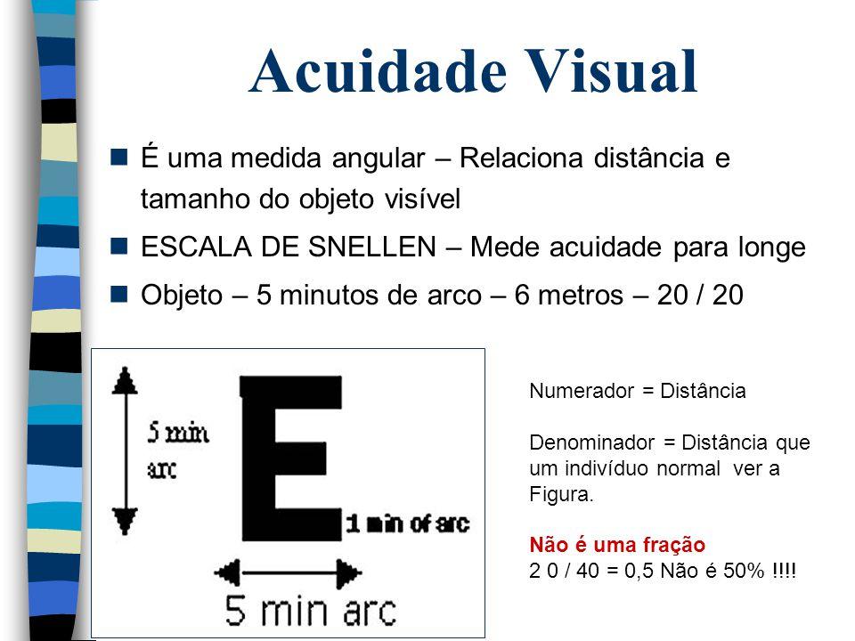 Acuidade Visual É uma medida angular – Relaciona distância e tamanho do objeto visível ESCALA DE SNELLEN – Mede acuidade para longe Objeto – 5 minutos