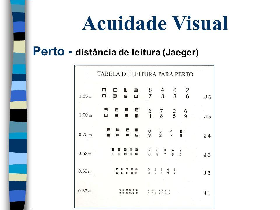 Perto - distância de leitura (Jaeger) ETDRS Acuidade Visual