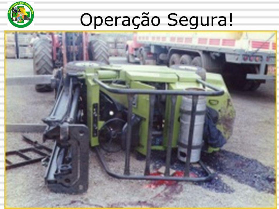 Operação Segura! NOS SEMPRE PENSAMOS: ACIDENTES SÓ ACONTECE COM OS OUTROS !!!