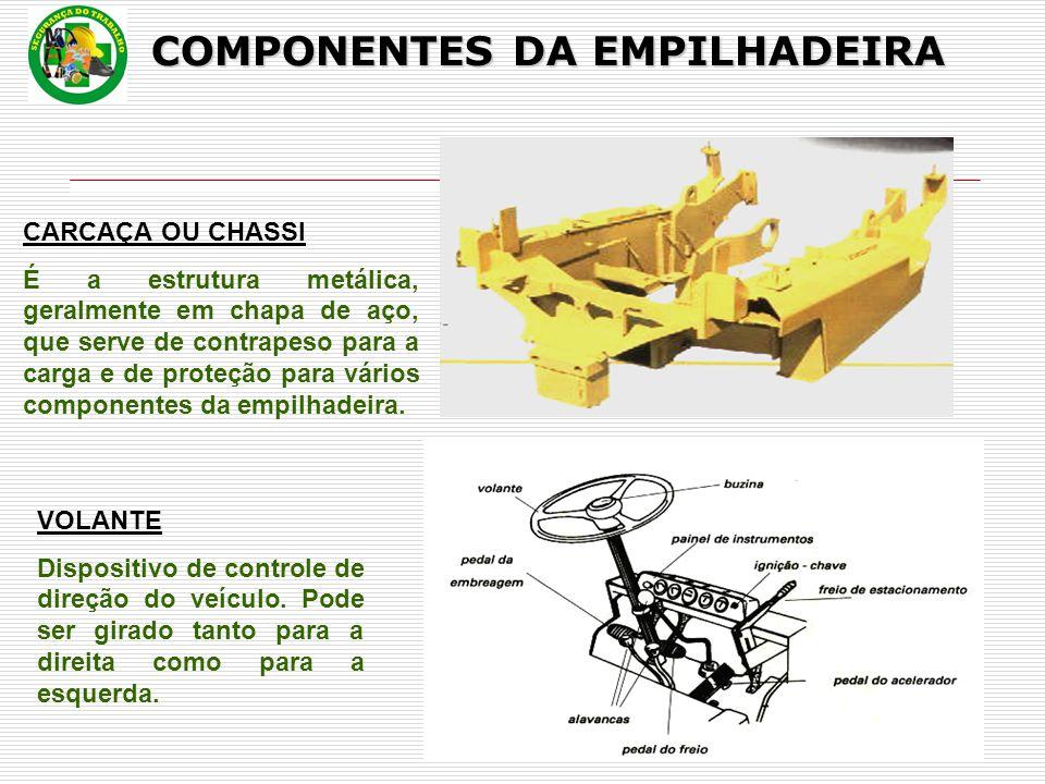 CARCAÇA OU CHASSI É a estrutura metálica, geralmente em chapa de aço, que serve de contrapeso para a carga e de proteção para vários componentes da empilhadeira.
