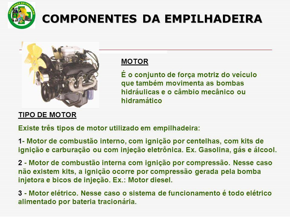 MOTOR É o conjunto de força motriz do veículo que também movimenta as bombas hidráulicas e o câmbio mecânico ou hidramático TIPO DE MOTOR Existe três tipos de motor utilizado em empilhadeira: 1- Motor de combustão interno, com ignição por centelhas, com kits de ignição e carburação ou com injeção eletrônica.
