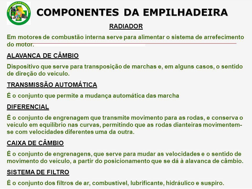 COMPONENTES DA EMPILHADEIRA RADIADOR Em motores de combustão interna serve para alimentar o sistema de arrefecimento do motor. ALAVANCA DE CÂMBIO Disp