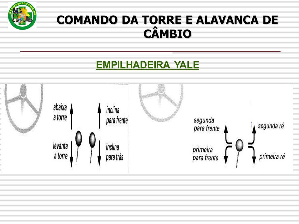 COMANDO DA TORRE E ALAVANCA DE CÂMBIO EMPILHADEIRA YALE