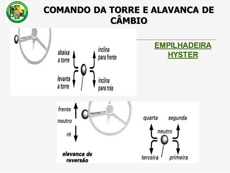 EMPILHADEIRA HYSTER COMANDO DA TORRE E ALAVANCA DE CÂMBIO