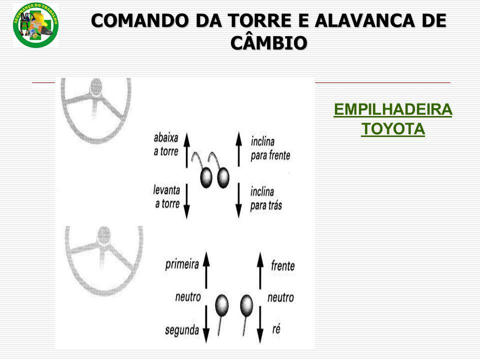 EMPILHADEIRA TOYOTA COMANDO DA TORRE E ALAVANCA DE CÂMBIO