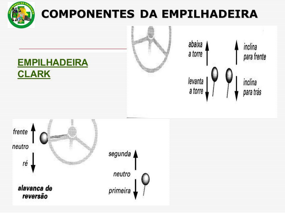 COMPONENTES DA EMPILHADEIRA EMPILHADEIRA CLARK