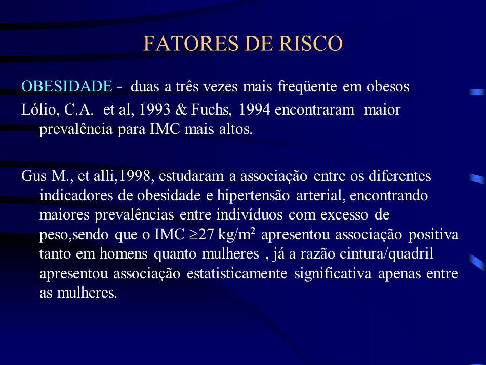 FATORES DE RISCO OBESIDADE - duas a três vezes mais freqüente em obesos Lólio, C.A. et al, 1993 & Fuchs, 1994 encontraram maior prevalência para IMC m