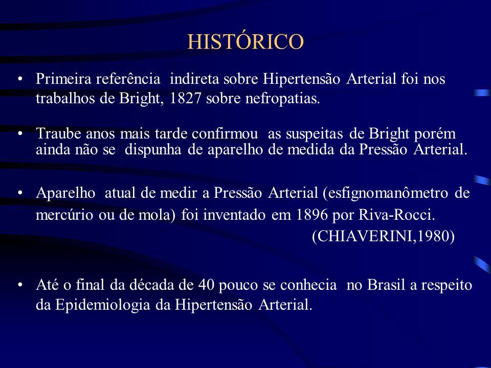 HISTÓRICO Primeira referência indireta sobre Hipertensão Arterial foi nos trabalhos de Bright, 1827 sobre nefropatias. Traube anos mais tarde confirmo