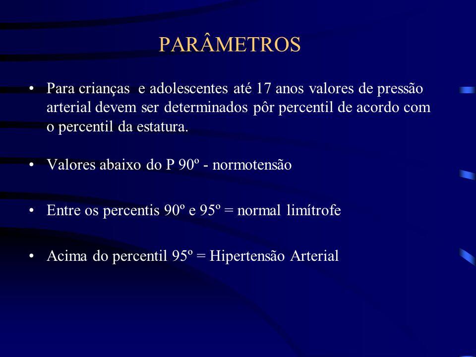 CONCLUSÃO A Hipertensão Arterial Essencial por ser uma doença grave e ainda de etiologia desconhecida, necessita de um controle severo dos seus fatores de risco, visto que, estudos relatam que a remissão ou diminuição deles contribui significativamente para o decréscimo dos níveis pressóricos.