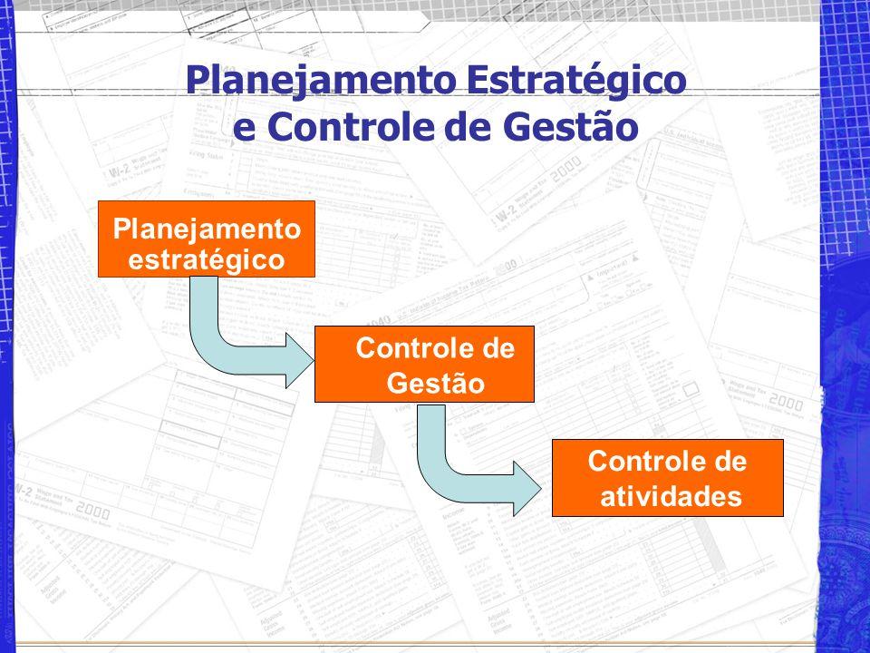 Planejamento Estratégico e Controle de Gestão Planejamento estratégico Controle de Gestão Controle de atividades