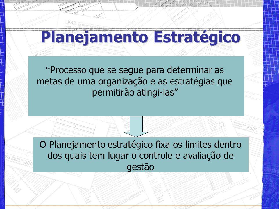 Planejamento Estratégico Processo que se segue para determinar as metas de uma organização e as estratégias que permitirão atingi-las O Planejamento estratégico fixa os limites dentro dos quais tem lugar o controle e avaliação de gestão