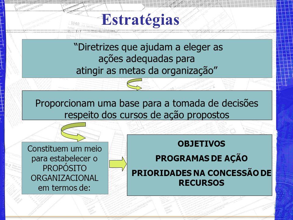 Diretrizes que ajudam a eleger as ações adequadas para atingir as metas da organização Proporcionam uma base para a tomada de decisões respeito dos cursos de ação propostos Constituem um meio para estabelecer o PROPÓSITO ORGANIZACIONAL em termos de: OBJETIVOS PROGRAMAS DE AÇÃO PRIORIDADES NA CONCESSÃO DE RECURSOS Estratégias