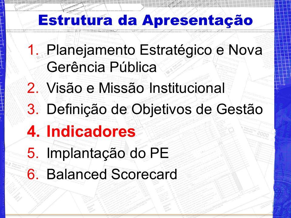 Estrutura da Apresentação 1.Planejamento Estratégico e Nova Gerência Pública 2.Visão e Missão Institucional 3.Definição de Objetivos de Gestão 4.Indic