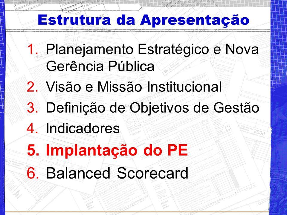 Estrutura da Apresentação 1.Planejamento Estratégico e Nova Gerência Pública 2.Visão e Missão Institucional 3.Definição de Objetivos de Gestão 4.Indicadores 5.Implantação do PE 6.Balanced Scorecard