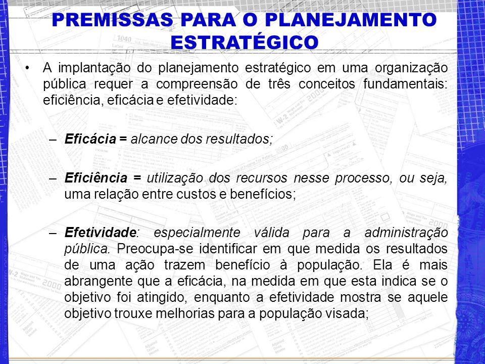 PREMISSAS PARA O PLANEJAMENTO ESTRATÉGICO A implantação do planejamento estratégico em uma organização pública requer a compreensão de três conceitos