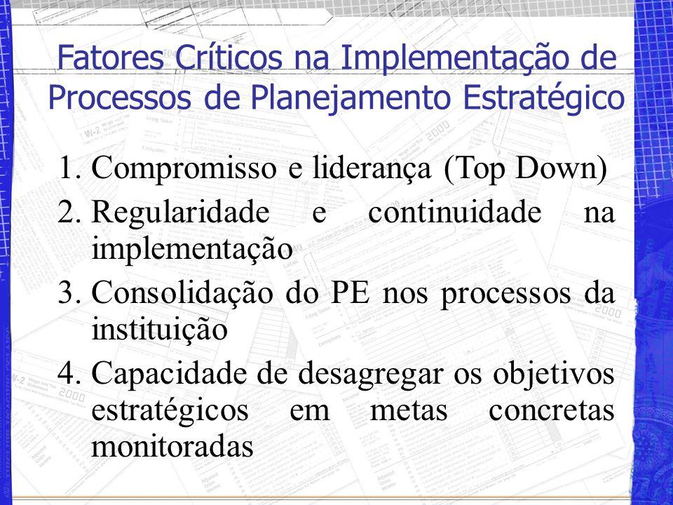 Fatores Críticos na Implementação de Processos de Planejamento Estratégico 1.Compromisso e liderança (Top Down) 2.Regularidade e continuidade na implementação 3.Consolidação do PE nos processos da instituição 4.Capacidade de desagregar os objetivos estratégicos em metas concretas monitoradas